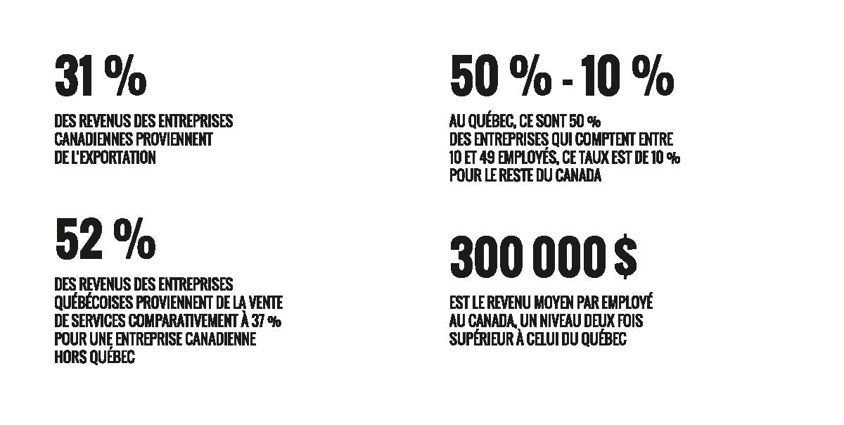 Analyse PwC - © Baromètre de compétitivité 2016