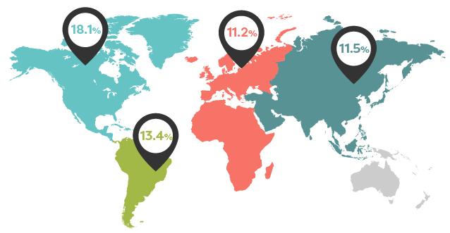 Postes de leadership en technologie occupés par des femmes au monde (%)